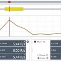 Анализ сетей и информационного обмена по протоколам IEC 61850