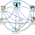 Practical Analysis of the Cybersecurity of European Smart Grids