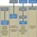 Противоречия требований стандартов при измерении величин, относящихся ккачеству электроэнергии