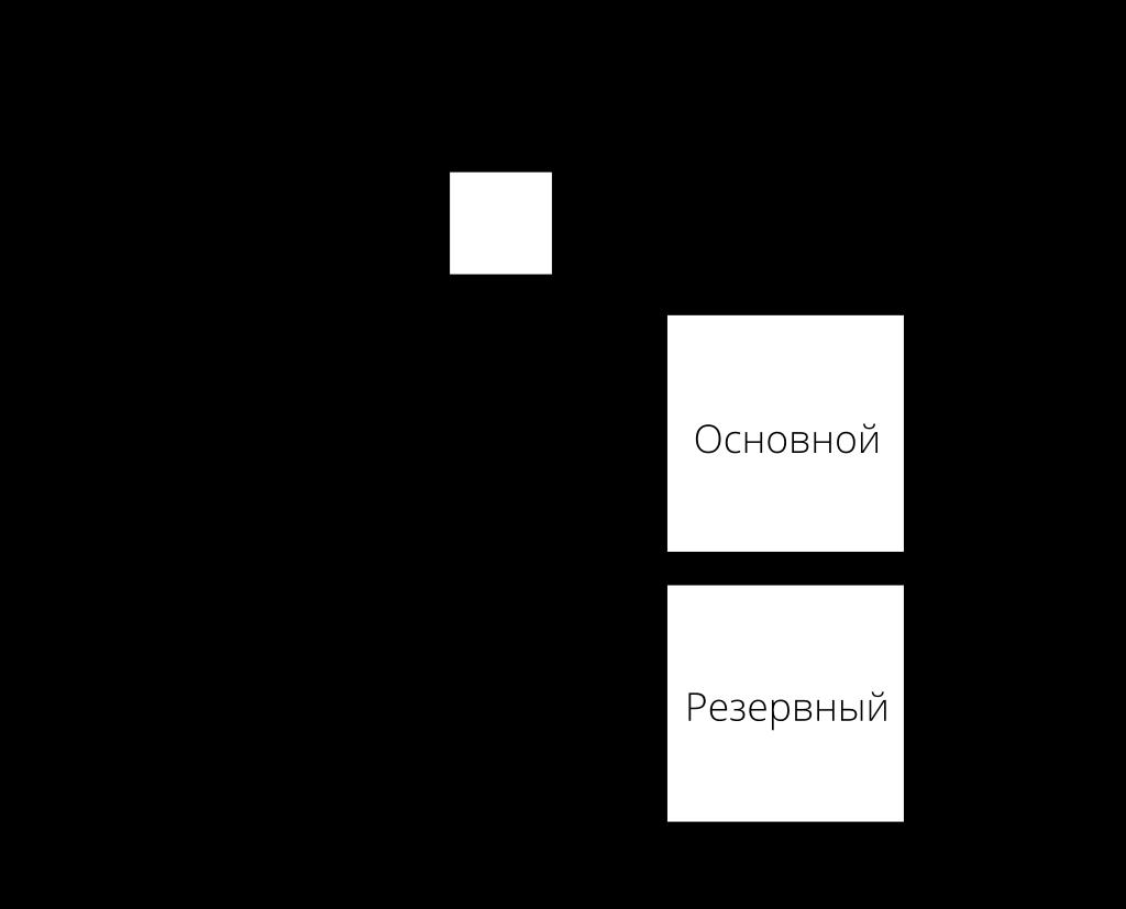 ProcessBus_1