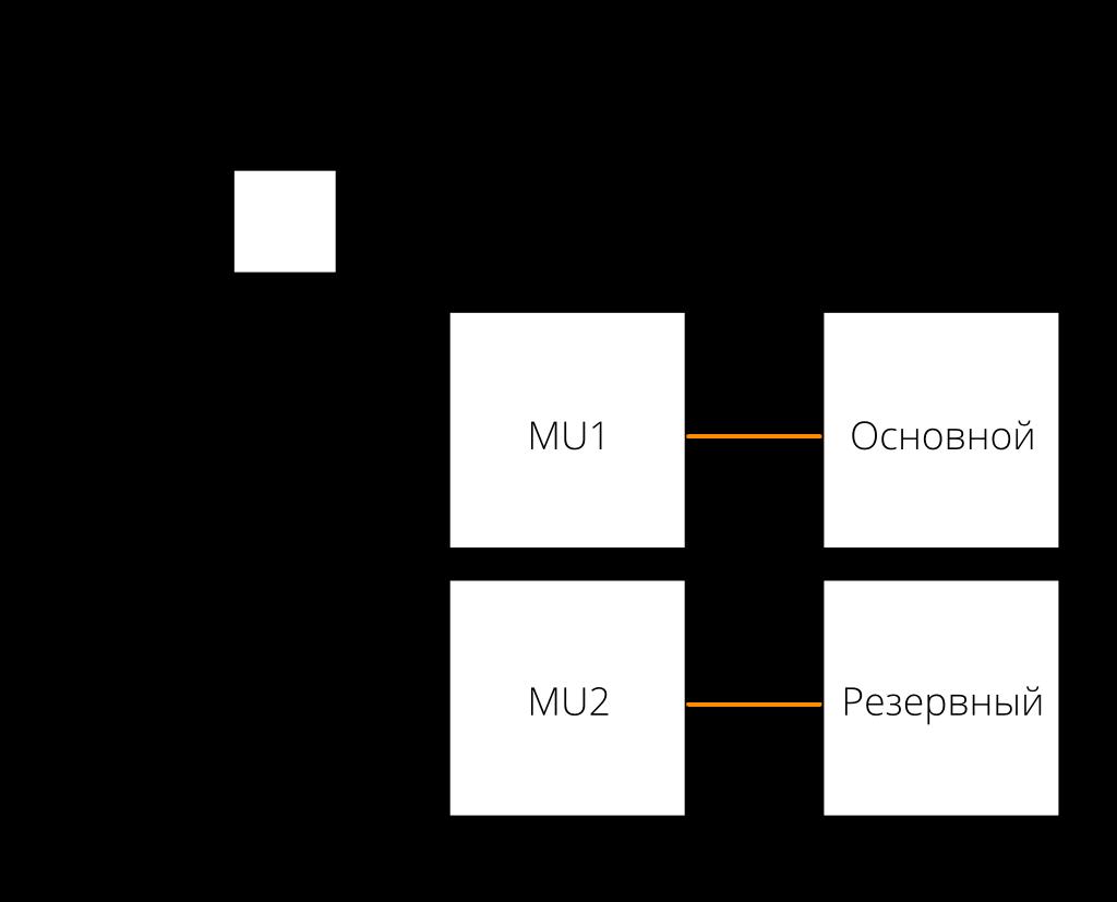 ProcessBus_2