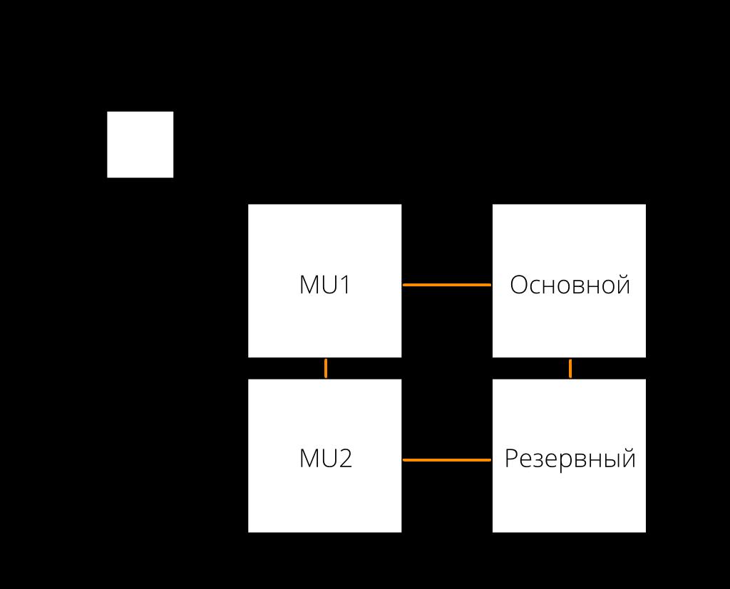 ProcessBus_3