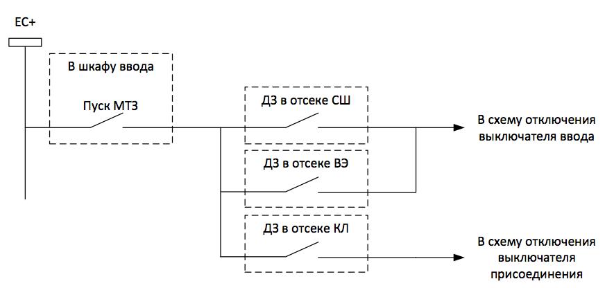 RelaySchema