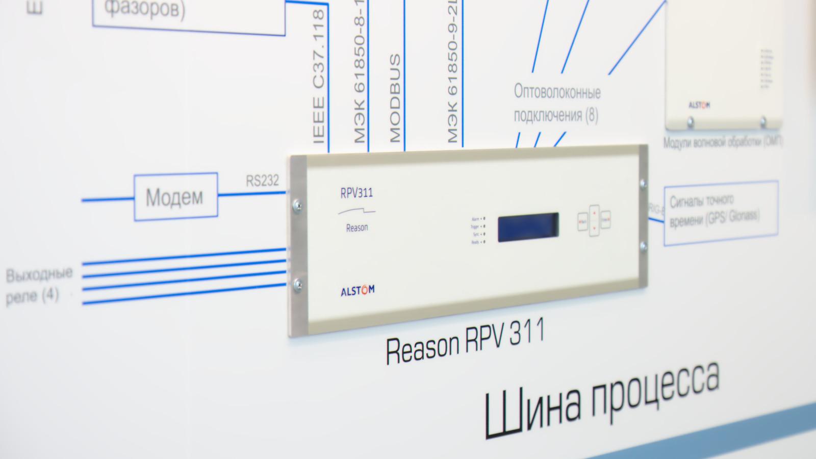 Релейная защита и автоматизация // © Алексей Аношин | Цифровая подстанция | digitalsubstation.ru