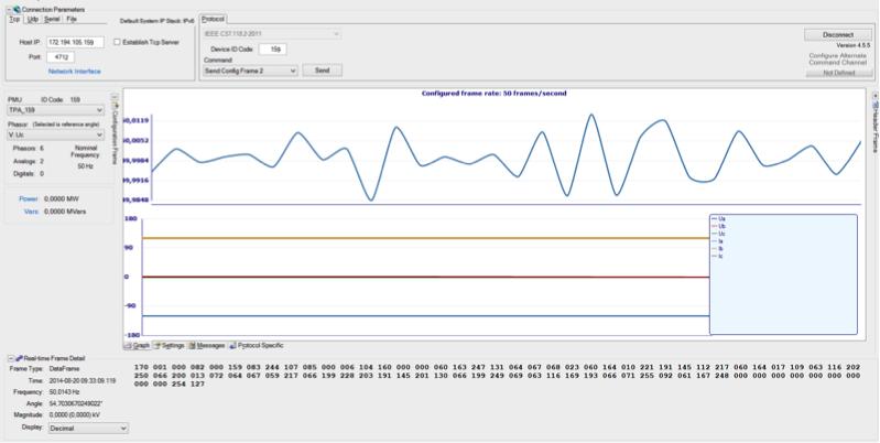 Рис. 8. Отображение данных в программе The PMU Connection Tester.