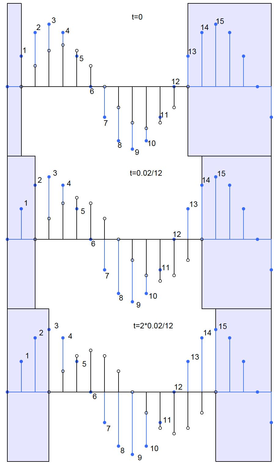 моделирование в РЗА рис. 1