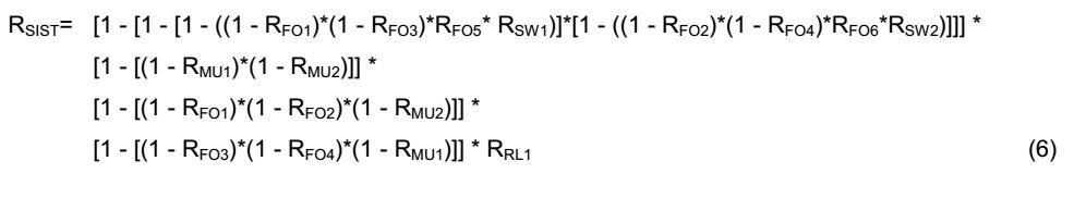 формула 6 надёжность