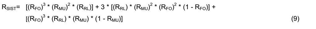 формула 9 надёжность