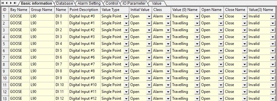 рисунок 27-Спарамметрированные GOOSE-сообщения