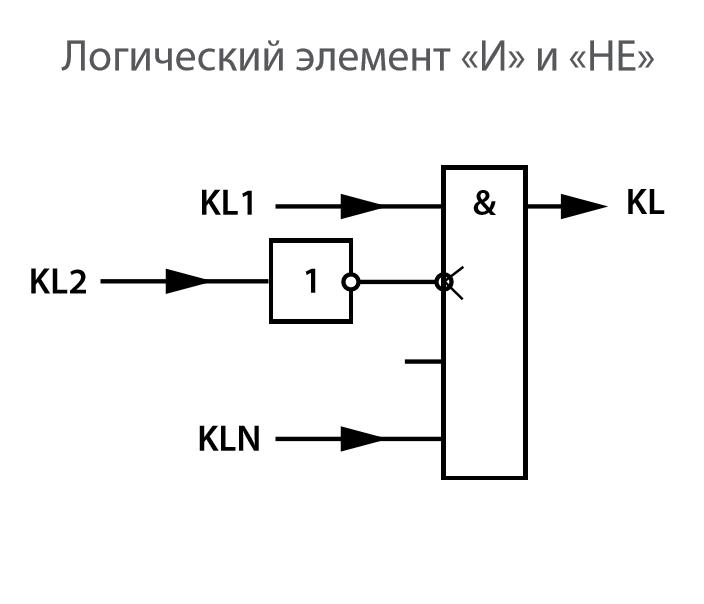 Рис. 5. Логические элементы «И» и «НЕ»