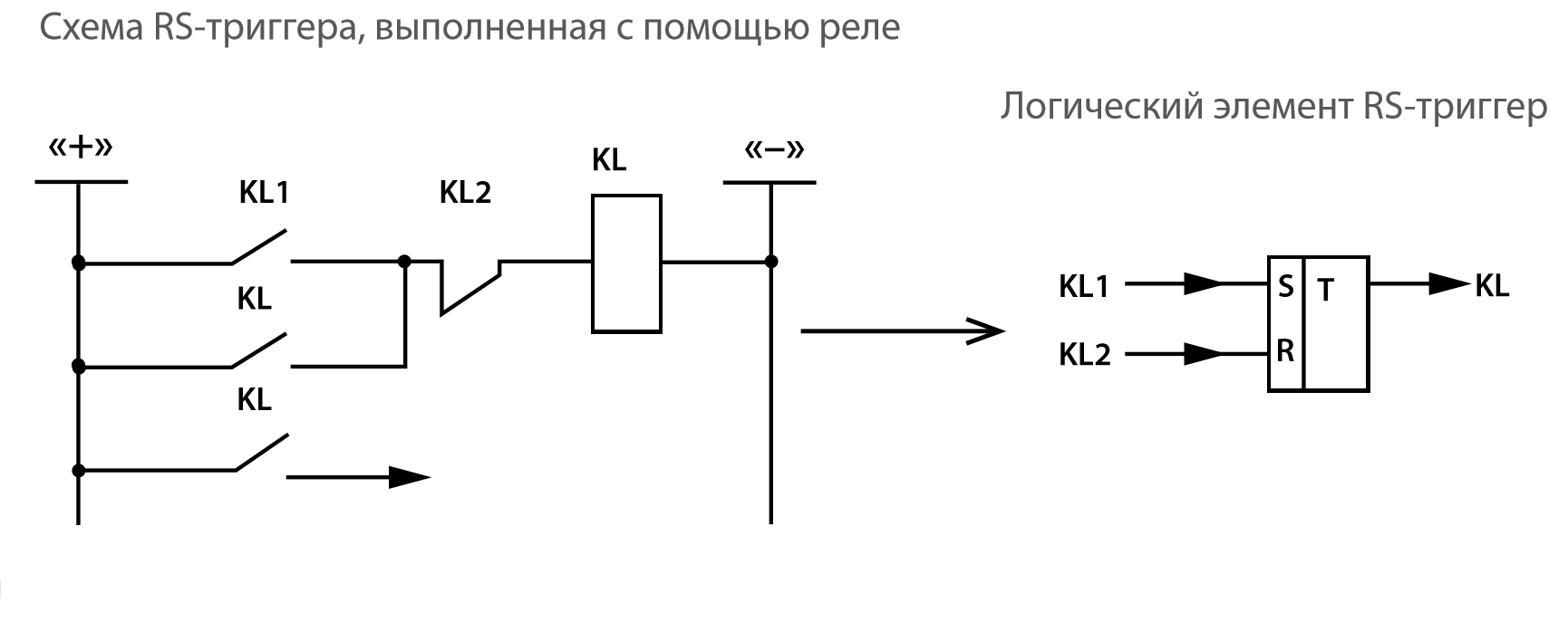 Рис. 6. Логический элемент RS-триггер