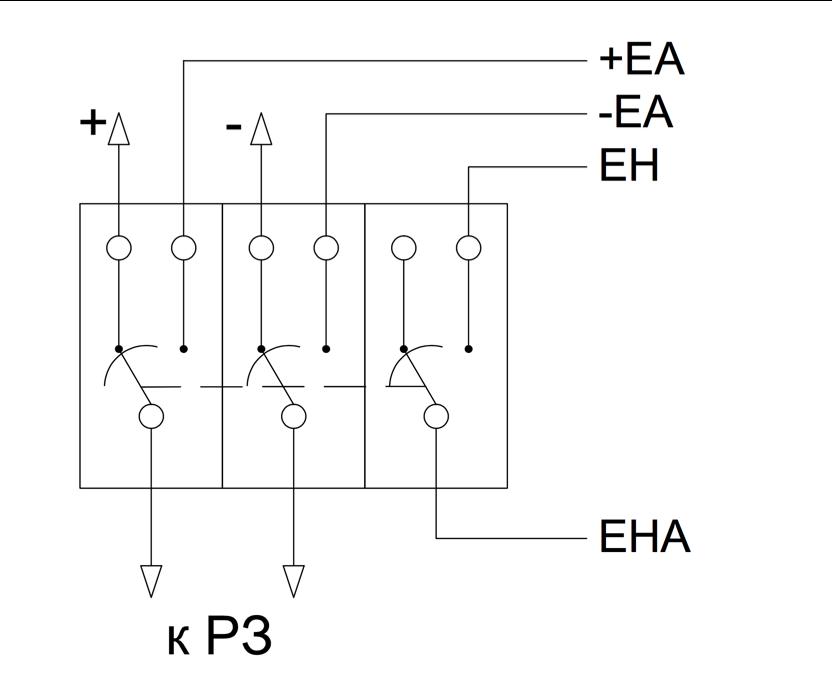 Инструкции по отысканию замыкания на землю в цепях оперативного тока