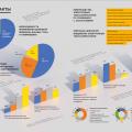 Перспективы применения цифровых измерительных трансформаторов в электроэнергетике