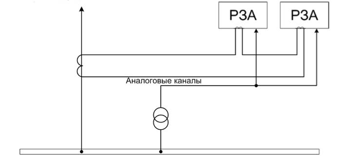 TraditionalSchema