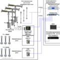 Высоковольтный выключатель совстроенным оптическим трансформатором тока